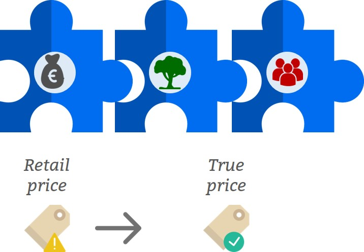 incubate-market-transformation-true-price