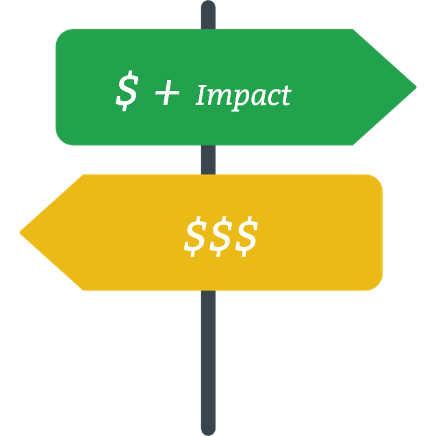 set-your-impact-strategy-true-price